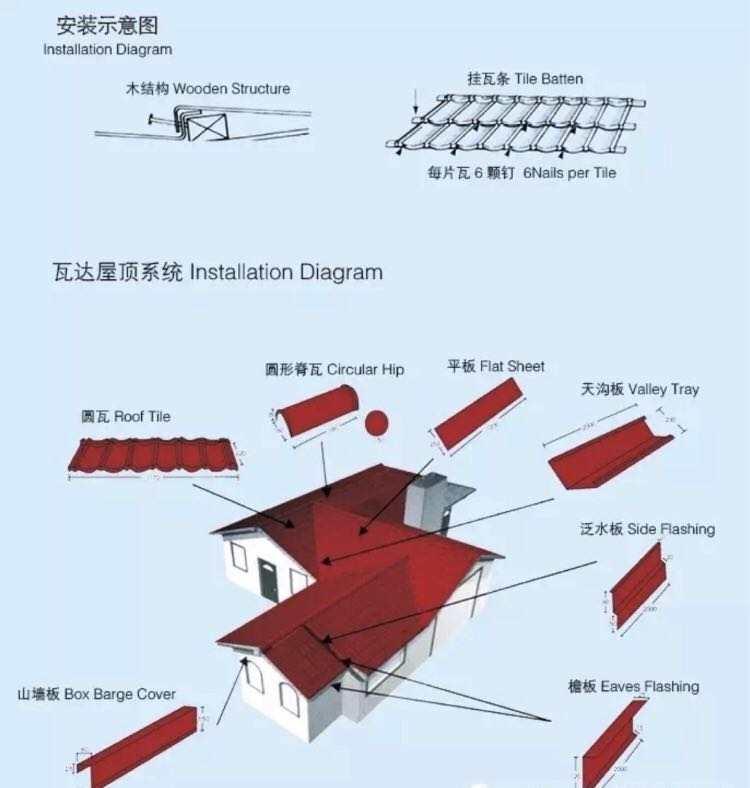 custom waterproof metal roof stone supply for Hotel-21