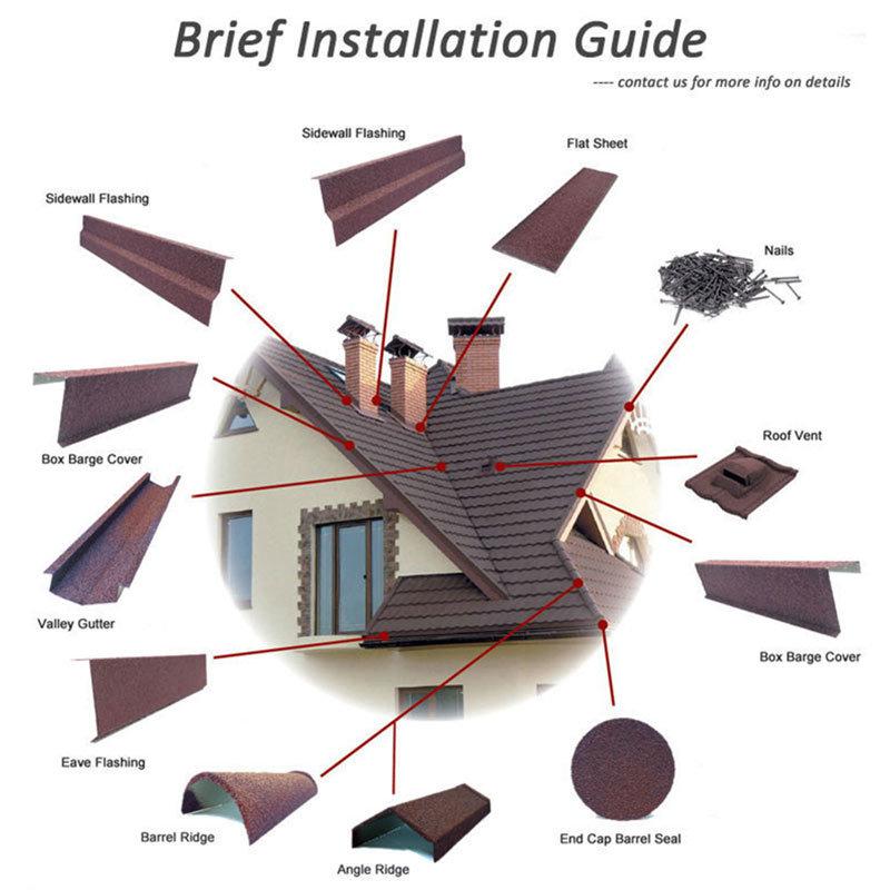 New Sunlight Roof  Array image7
